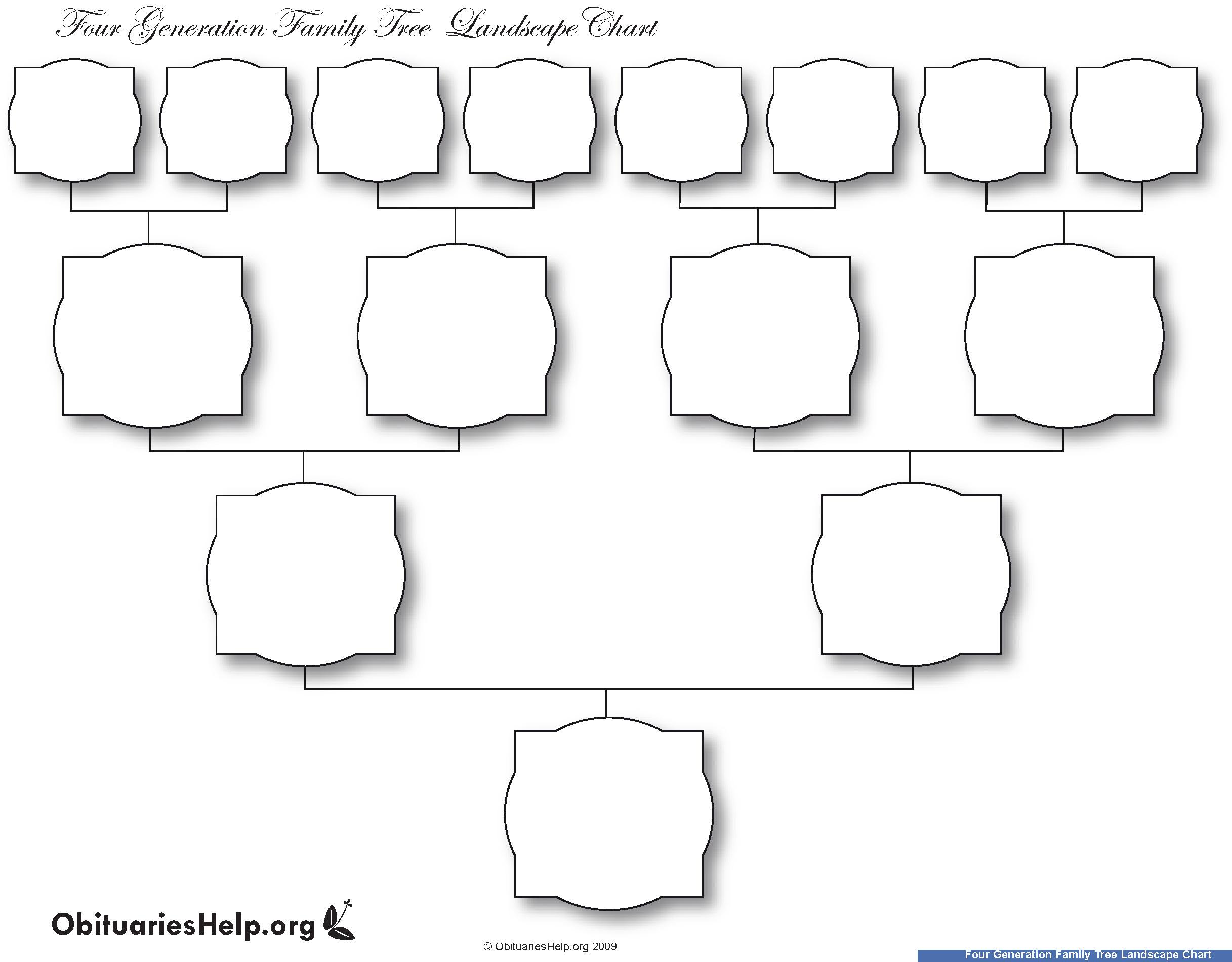 family trees  u2013 ginaology com