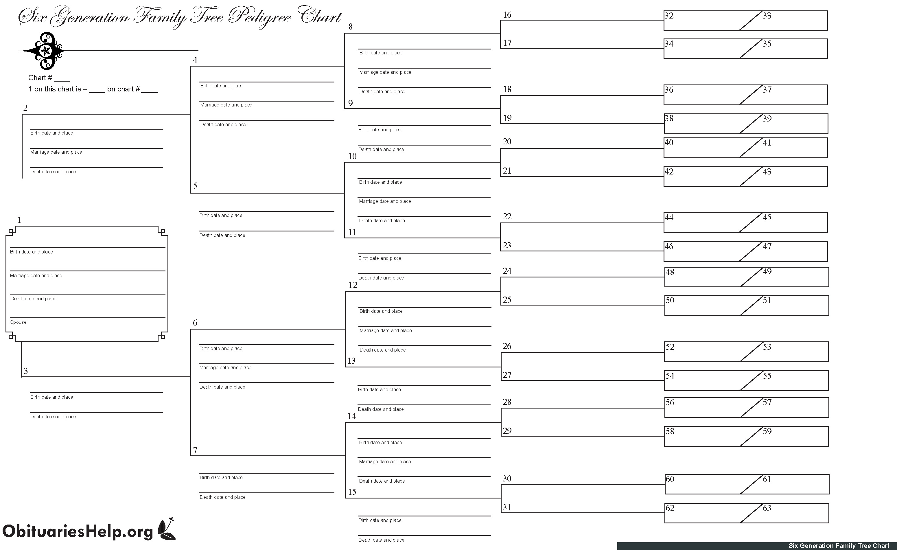 five generation pedigree chart template - family trees